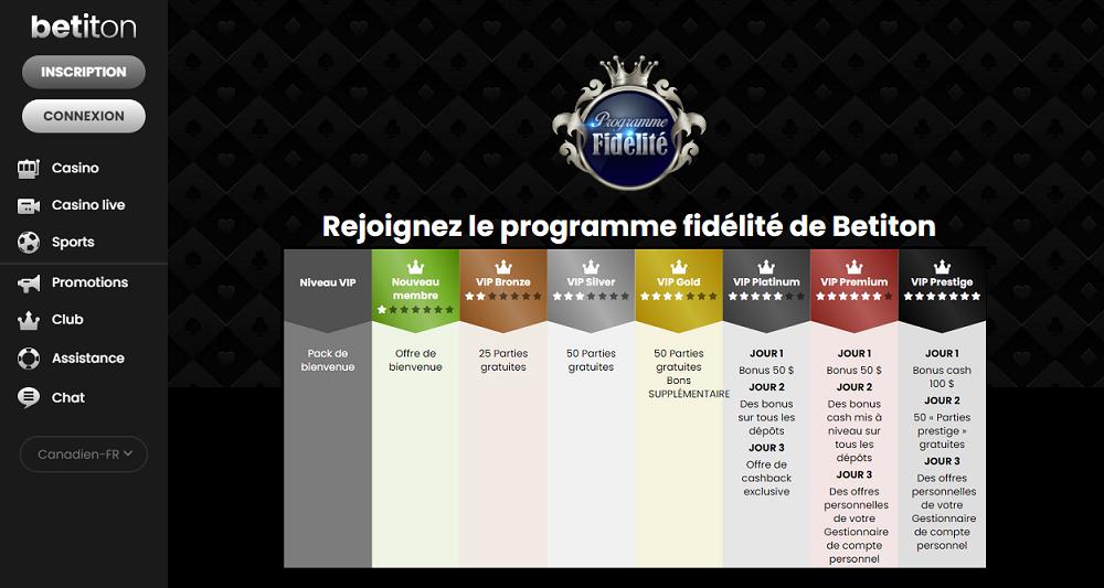 Programme de fidélité sur Betiton casino